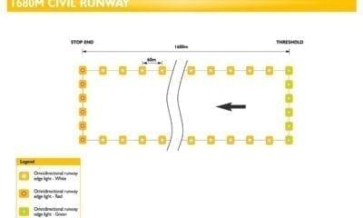 1680M Calkit - Runway Layout - Large Image