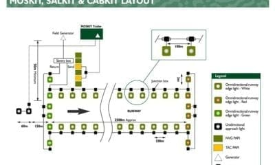 MOSKIT SALKIT CABKIT RUNWAY LAYOUT - Large