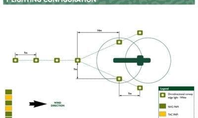 Runway Layout - Helipad Y Formation - Large Image